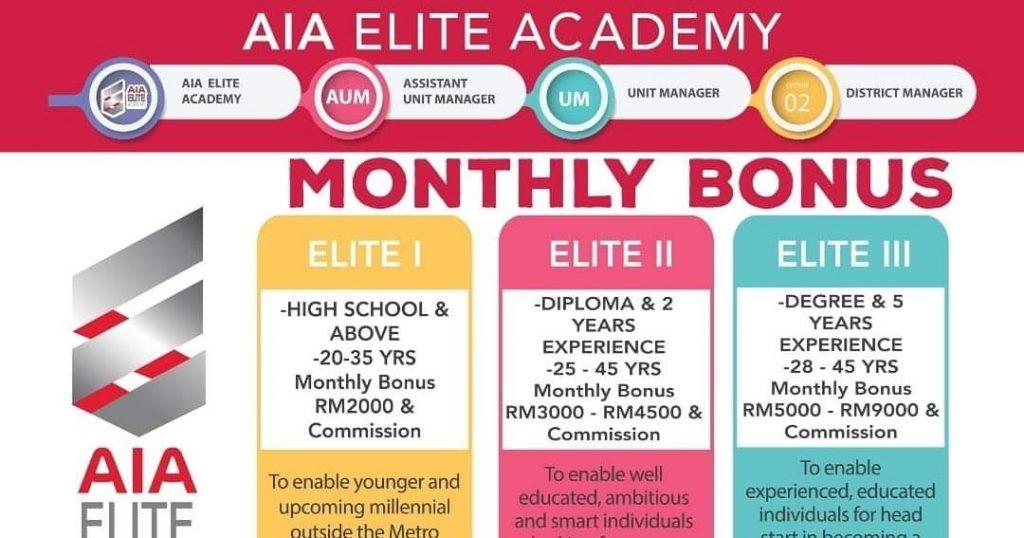 Program Elite Academy : Pertanyaan yang Sering Diajukan